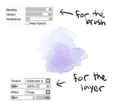 Eye Colouring Tutorial - Paint Tool SAI by Hitomi97 on deviantART