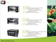 7Liter - 30 Liter Toaster Oven starting from $7.50
