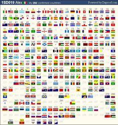Bandeiras paises QSOs - http://www.facebook.com/photo.php?fbid=139114012923945=a.107548956080451.17753.100004760414253=1=nf - 487359_139114012923945_438915851_n.jpg (649×689)
