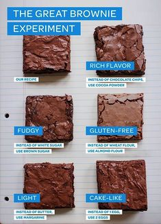 Experiment with different ingredients to get the perfect brownie, every time. Try adding an egg for cake-like brownies, or brown sugar for a dense, chewy brownie. Swap in ingredients like almond flour (gluten-free and gooey) margarine (soft and light), an Cake Like Brownies, Chewy Brownies, Chocolate Brownies, Cocoa Powder Brownies, Brownie Cookies, Chocolate Chip Cookies Chewy, Almond Flour Brownies, Easy Brownies, Baking Brownies