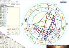 Horoskop Sonnenfinsternis Neumond Oktober 2014 Mars im Galaktischen Zentrum Pentagram of Blood http://sternenstaubastrologie.com/horoskop-sonnenfinsternis-oktober2014
