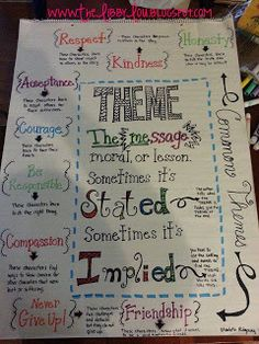 Theme Anchor Chart, plus links to freebies for teaching Theme