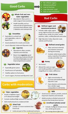Healthy carbohydrates can be defined as unrefined carbohydrates that have a low impact on blood sugar levels, are low in fructose and high in dietary fiber. The list of healthy carbohydrates includes whole vegetables, fruit and legumes.