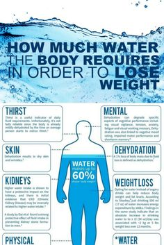 This Is How Much Water The Body Requires In Order To Lose Weight - Weight Loss…