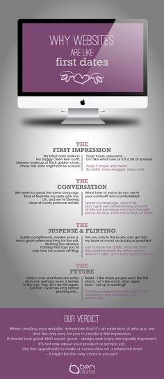 Why websites are like first dates. #WebsiteWednesday