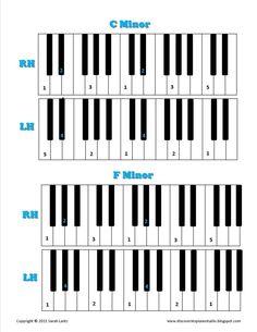 Discoveries Piano Studio: Updated Major Arpeggio Visual Guide and NEW Minor Arpeggio Visual Guide