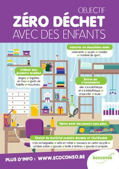 Objectif zéro déchet quand on a des enfants : astuces Organic Cleaning Products, Less Is More, Green Life, Save The Planet, Positive Attitude, Zero Waste, Ecology, Saving Money, Travel Tips