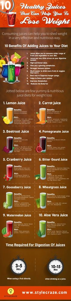 Juicing Recipes to help you lose those weight #healthy #juice #weightloss