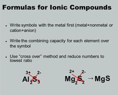 75 Best Snc1d Chemistry Atoms Elements And Compounds Fall