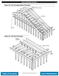 Flat Roof Overhang Construcrion Drawing Google Search Roof Joist Roof Overhang Flat Roof Construction