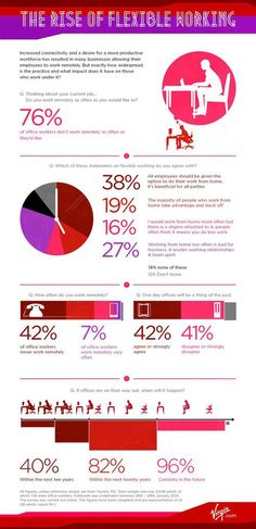 Infographic: Is the rise of flexible working a myth? - Virgin.com flexible working