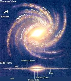 images of star regions in the milky way - Google Search