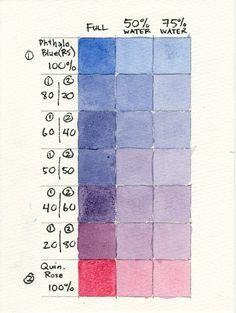 Phthalo Blue (RS) + Quinacridone Rose, M. Watercolor Mixing, Watercolor Tips, Watercolour Tutorials, Watercolor Techniques, Painting Techniques, Watercolor Paintings, Color Mixing Chart, Colour Chart, Mixing Colours