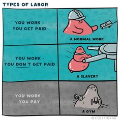 Types of Labour
