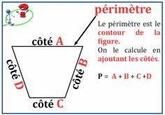Le périmètre (affiche)