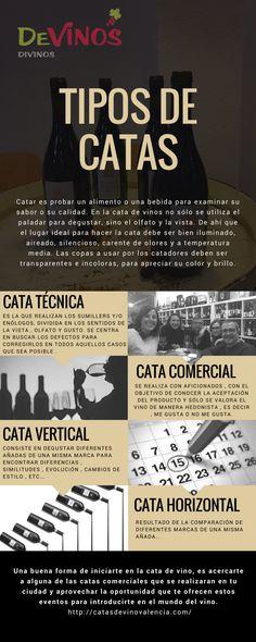 Tipos de cata. Conceptos básicos para diferenciar los tipos de catas Red Wine Stains, Wine Education, Buy Wine Online, Wine Subscription, Wine Case, Wine Refrigerator, Cheap Wine, Italian Wine, Vitis Vinifera