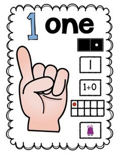 Need posters to demonstrate how many ways you can make numbers 1-10? Come take a looks at these!!! HOW MANY WAYS CAN YOU MAKE 10? POSTER - TeachersPayTeachers.com