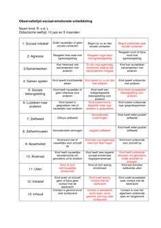 sociale emotionele ontwikkeling School Classroom, School Teacher, School Hacks, Coaching, Train, Journal, Education, Tips, Languages