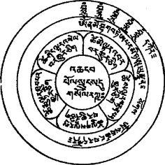 18 Четыре защиты от упадка Tibetan Mandala, Symbols, Peace, Letters, Om, Letter, Lettering, Sobriety, Glyphs