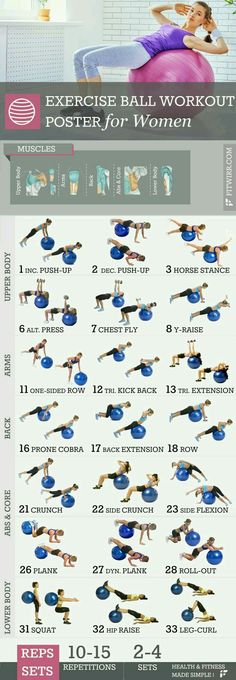 Exercise ball Workout | Posted By: NewHowToLoseBellyFat.com