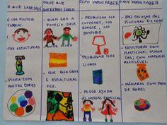 Imagem relacionada Montessori, Education, Logos, Kids, Crafts, Mother's Day Activities, Homeschool, Childhood, Day Planners