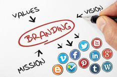 Zynosure is one of the most trusted branding agency and company in Dubai that offers best branding services with stylish and new creativity which fulfil yours requirements