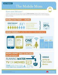 Matky rády nakupují s mobilním telefonem v ruce : Marketing journal