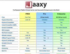 what is jaaxy enterprise?