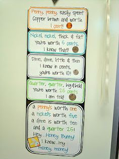 Teaching money:  Penny, Penny, easily spent copper brown and worth 1 cent.     Nickel, Nickel thick and fat your worth 5 cents I know that.      Dime, Dime little and thin in know in cents your worth 10.    Quarter, Quarter big and bold your worth 25 cents I am told.    ....  Hey Honey Bunny!  I know my money money!