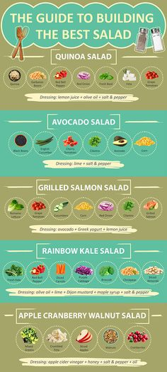 The Guide to Building the Best Salad | The Dr. Oz Show