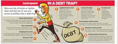 10 traits or habits that tell you if you are prone to falling in debt trap?