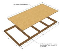 Free shed chicken coop plans! Easy Chicken Coop, Chicken Shop, Diy Chicken Coop Plans, Portable Chicken Coop, Chicken Coop Designs, Building A Chicken Coop, Building A Shed, Building Ideas, Ana White