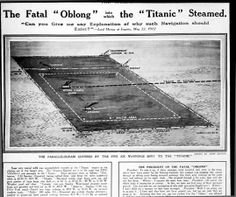 This parallelogram describes the area covered by the Five Ice Warnings radioed to the the Titanic.