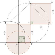 archimedian spiral for squaring the circle  666px-Archimedean_spiral_circle_squaring2.svg.png (666×667)
