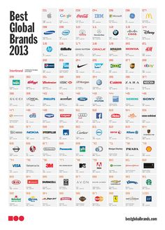 Best Global Brands 2013 Poster