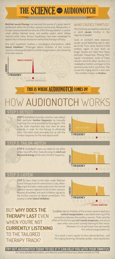 Tinnitus Treatment Sound Therapy - AudioNotch | AudioNotch  Sound therapy is clinically proven to reduce tinnitus noise and/or bother in many individuals.  #tinnitus #soundtherapy