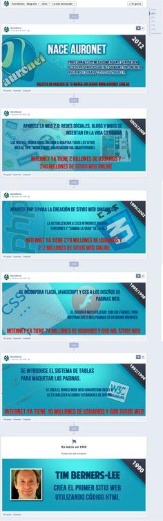 Una manera de utilizar las opciones que te ofrece el Timeline de Facebook. Via www.auronet.com.ar