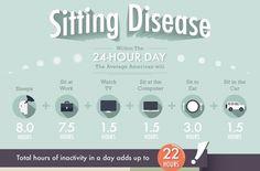 Estadística de horas sentados al día