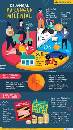 Tips Keuangan Pasangan Milenial <br> Financial Literacy, Financial Tips, Wealth Management, Money Management, Business Motivation, Business Tips, Public Knowledge, Digital Marketing Strategy, Investing Money