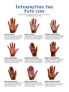 Divination: #Palmistry ~ Interpreting the Fate Line.