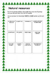 11+ [ Natural Resources 3rd Grade Worksheets ] | economics ...
