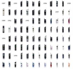 25 Years Of Cell Phones In A Single Image