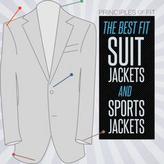 How a Suit Jacket Should Fit - Principles of Fit - Primer