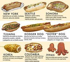 hot dog en 40 partes del mundo