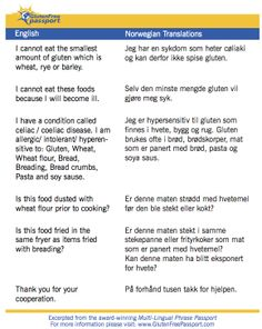 Wheat free & gluten free translation cards for foods in Norwegian language - glutenfri. Celiac / coeliac restaurant dining card for travel in Oslo and Norway. Free Translation, English Translation, Norway Language, Learning Languages Tips, Gluten Free Brands, Free Cards, Norway Travel, Vegetarian Recipes Easy, Allergy Free