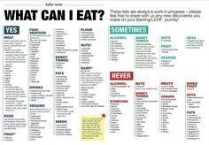What can I eat