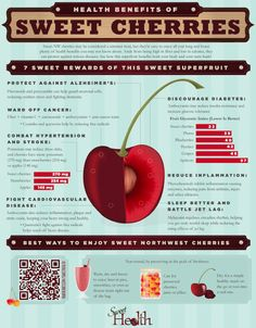 "Cherries are more than just delicious, they have some great health benefits! This Infographic details the Sweet Rewards of this Sweet Superfruit"". Health Benefits Of Cherries, Benefits Of Organic Food, Juicing Benefits, Health And Nutrition, Health And Wellness, Health Tips, Gut Health, Genetically Modified Food, Organic Fruits And Vegetables"