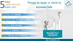 Sales Process, Sales People, Increase Sales, Business Management, Keep In Mind, Entrepreneurship, Knowing You, Software, Mindfulness