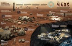 Best stuff about Mars exploration and human colonization of Mars in news and popular culture - fiction, art, movies, games. Space Architecture, Futuristic Architecture, Colonization Of Mars, Mars Colony, Science Fiction, Sci Fi Environment, Mission To Mars, Human Settlement, Space Station