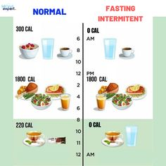 Health Tips, Ale, Medical, Healthy Recipes, Clipuri Video, Instagram, Food, Infographic, Diet